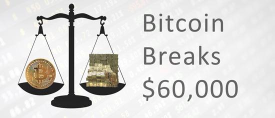 Bitcoin Breaks Record $60,000